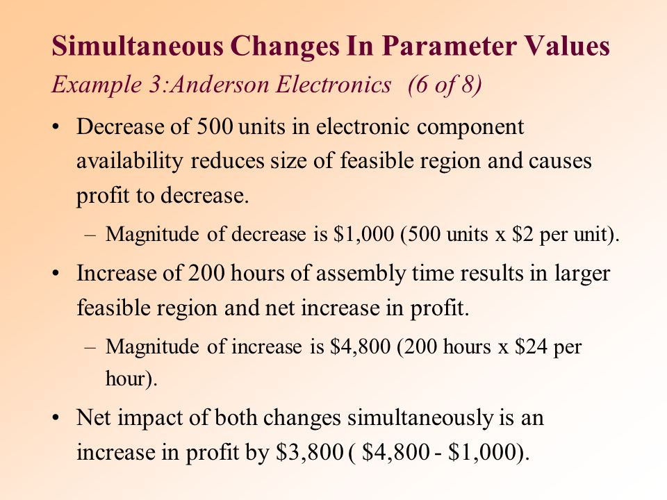 Simultaneous Changes In Parameter Values Example 3: Anderson Electronics (5 of 8) Possible to analyze impact of simultaneous changes on optimal soluti