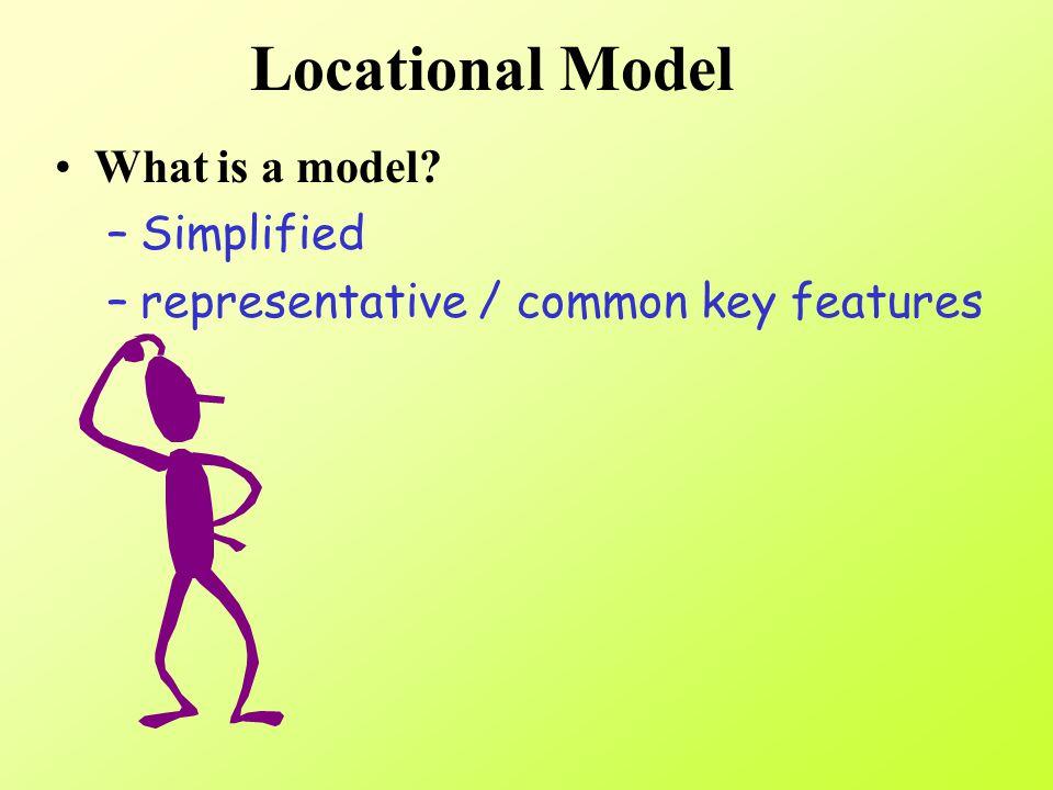 Weber's Model Industrial Location