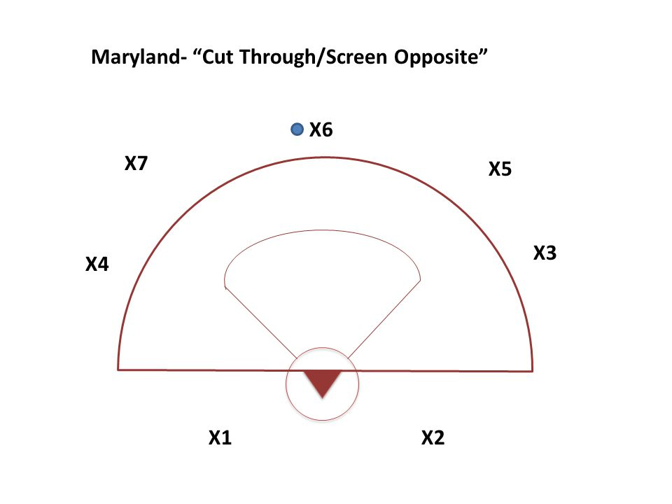 X1X2 X4 X3 X5 X7 X6 Maryland- Cut Through/Screen Opposite