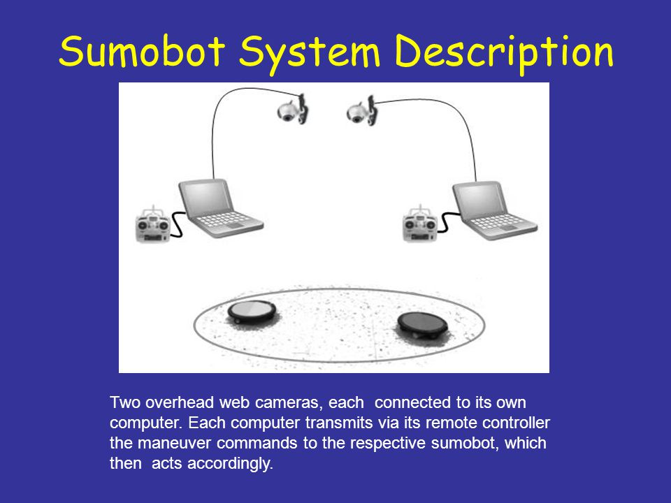 Sumobot System Description Two overhead web cameras, each connected to its own computer.