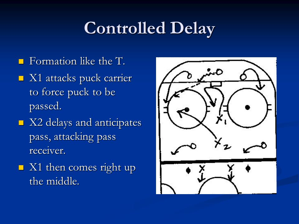 Controlled Delay Formation like the T. Formation like the T. X1 attacks puck carrier to force puck to be passed. X1 attacks puck carrier to force puck