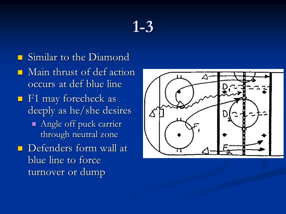 1-3 Similar to the Diamond Similar to the Diamond Main thrust of def action occurs at def blue line Main thrust of def action occurs at def blue line