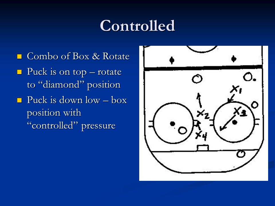 """Controlled Combo of Box & Rotate Combo of Box & Rotate Puck is on top – rotate to """"diamond"""" position Puck is on top – rotate to """"diamond"""" position Puc"""