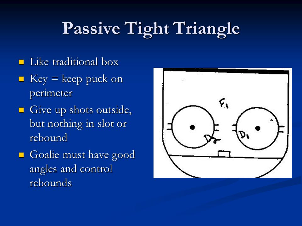 Passive Tight Triangle Like traditional box Like traditional box Key = keep puck on perimeter Key = keep puck on perimeter Give up shots outside, but