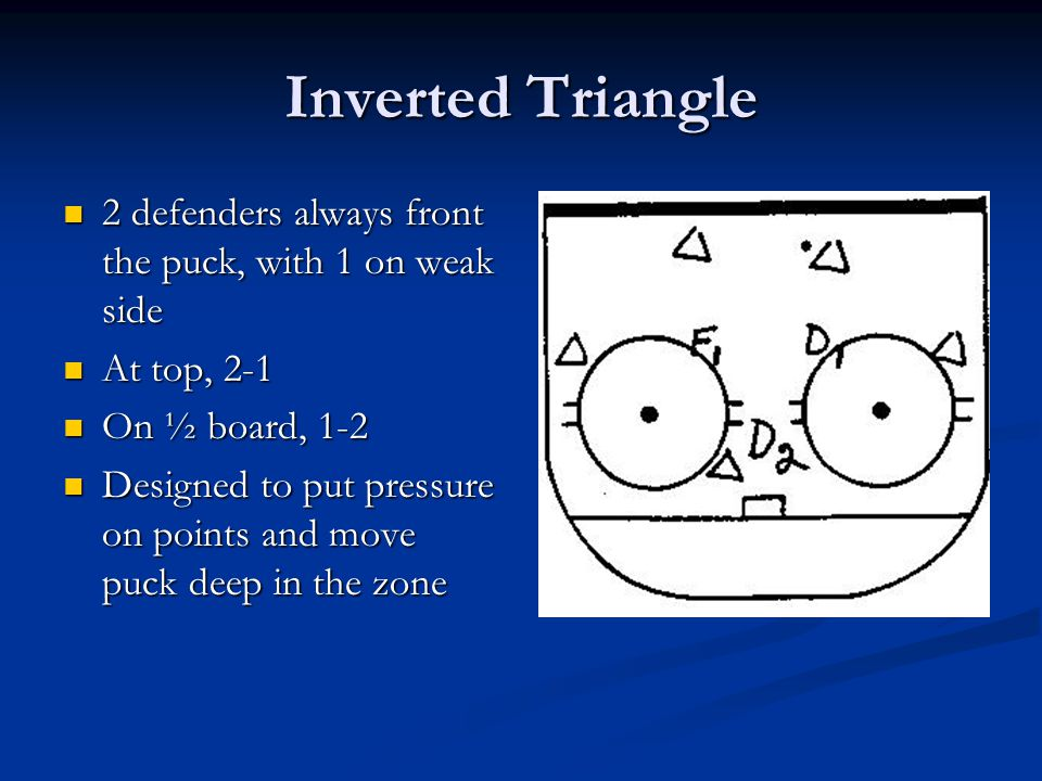 Inverted Triangle 2 defenders always front the puck, with 1 on weak side 2 defenders always front the puck, with 1 on weak side At top, 2-1 At top, 2-