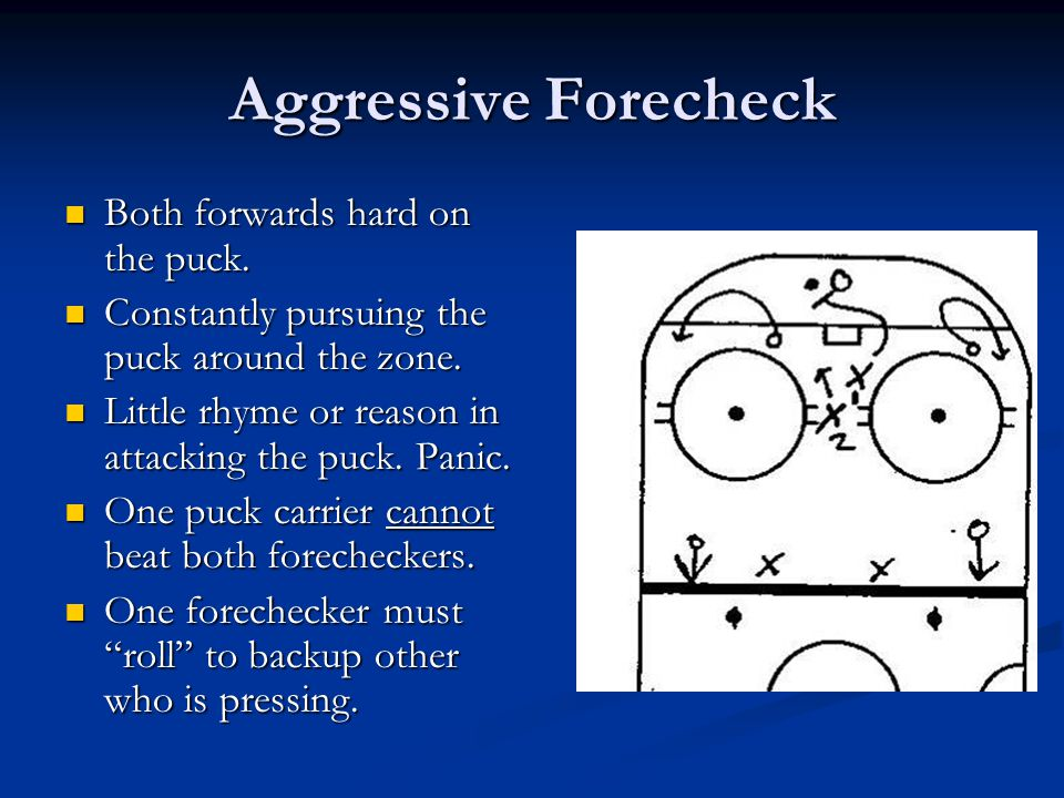 Aggressive Forecheck Both forwards hard on the puck. Both forwards hard on the puck. Constantly pursuing the puck around the zone. Constantly pursuing