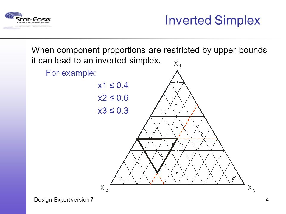 Design-Expert version 74 Inverted Simplex When component proportions are restricted by upper bounds it can lead to an inverted simplex.