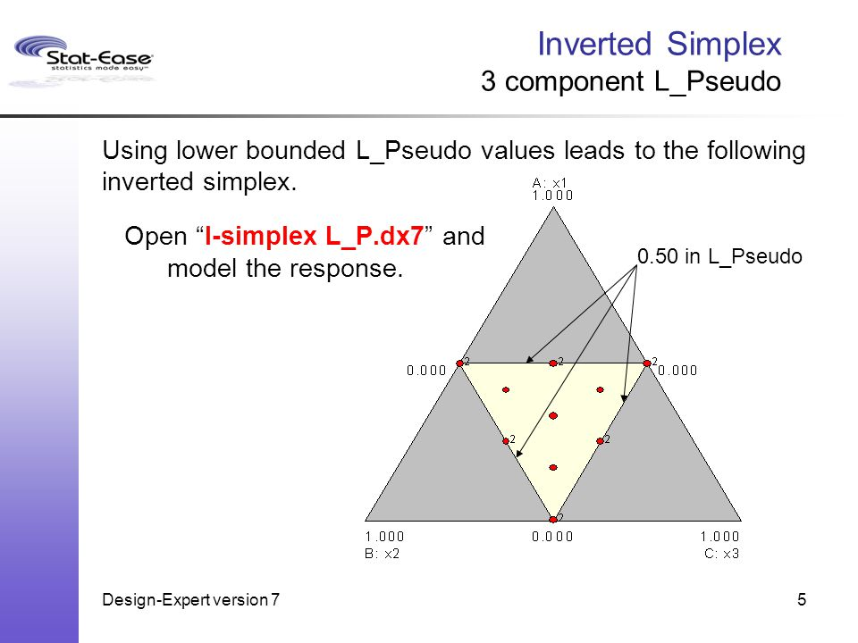 Design-Expert version 75 Inverted Simplex 3 component L_Pseudo Using lower bounded L_Pseudo values leads to the following inverted simplex.