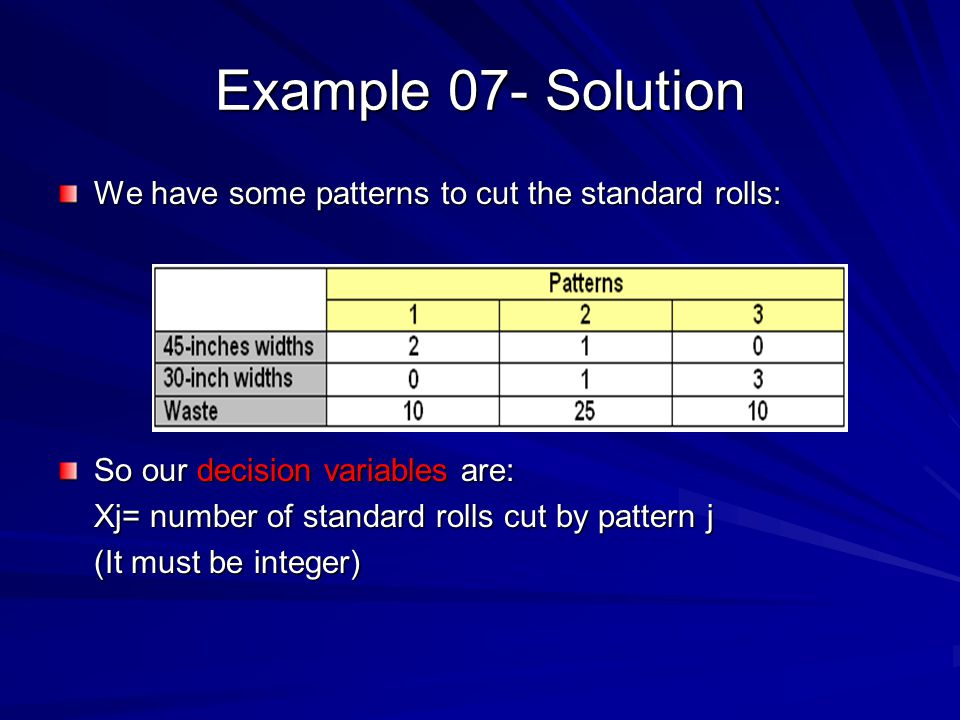 Example 07- Solution We have some patterns to cut the standard rolls: So our decision variables are: Xj= number of standard rolls cut by pattern j (It