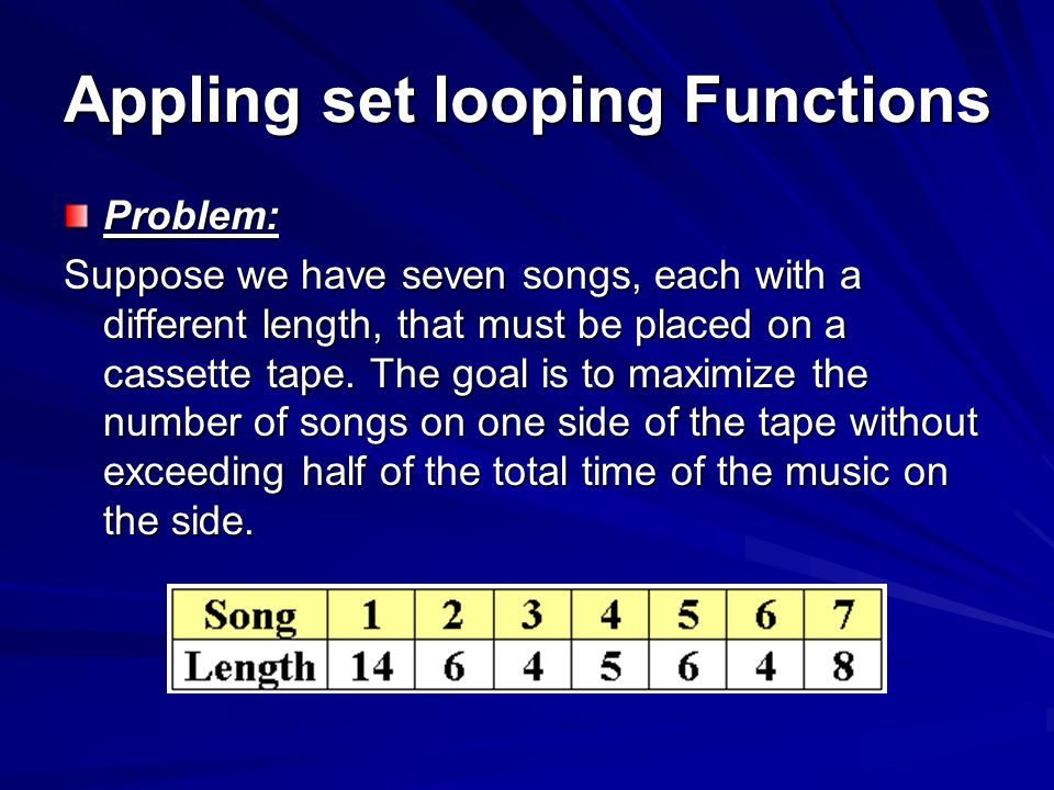 Appling set looping Functions Problem: Suppose we have seven songs, each with a different length, that must be placed on a cassette tape. The goal is