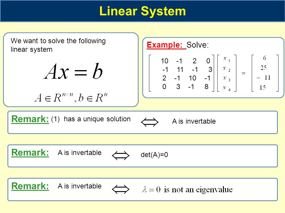 Linear System Remark: (1) has a unique solution We want to solve the following linear system A is invertable Remark: A is invertable det(A)=0 Remark: