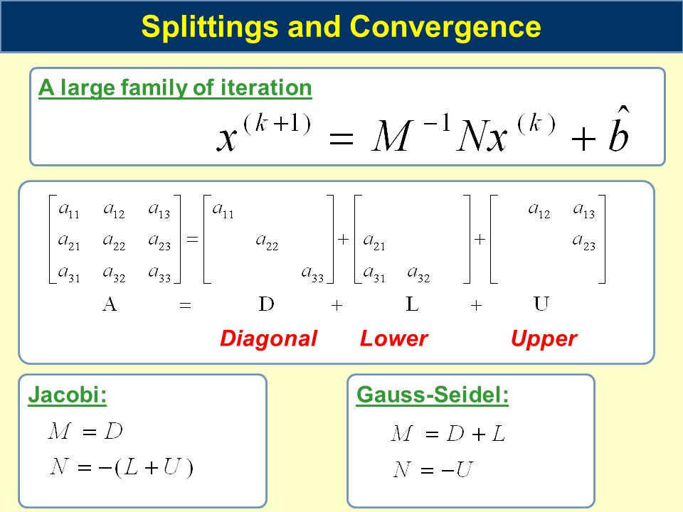 Splittings and Convergence A large family of iteration DiagonalLowerUpper Jacobi:Gauss-Seidel: