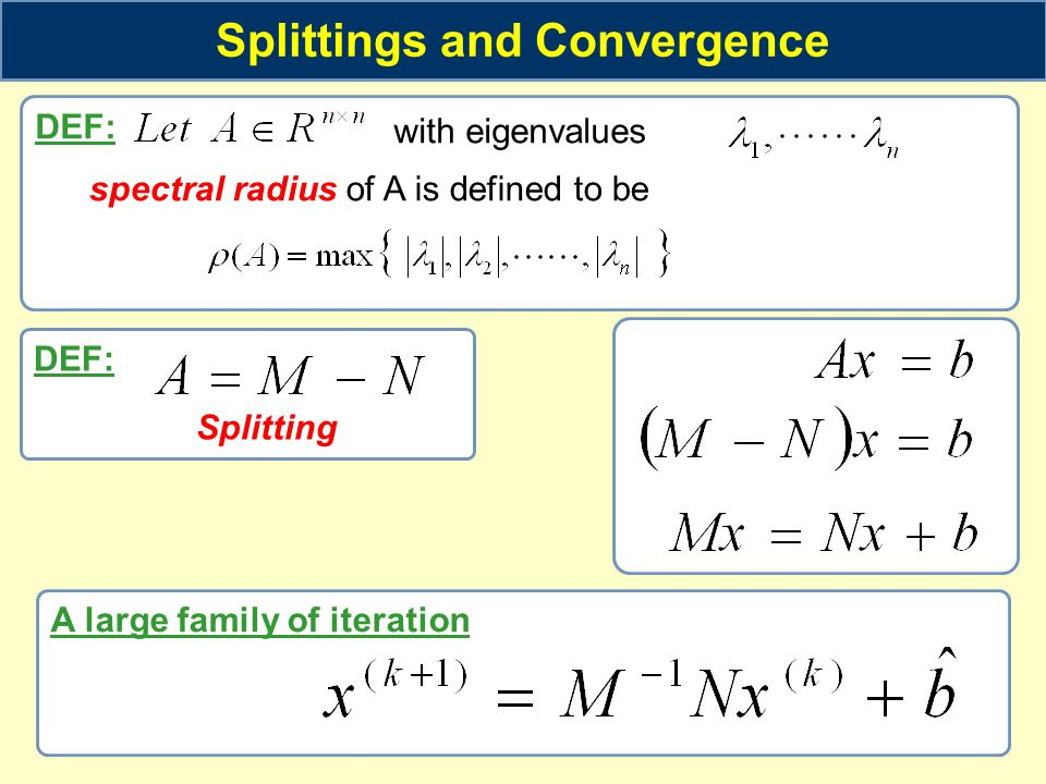 DEF: with eigenvalues Splittings and Convergence DEF: spectral radius of A is defined to be Splitting A large family of iteration