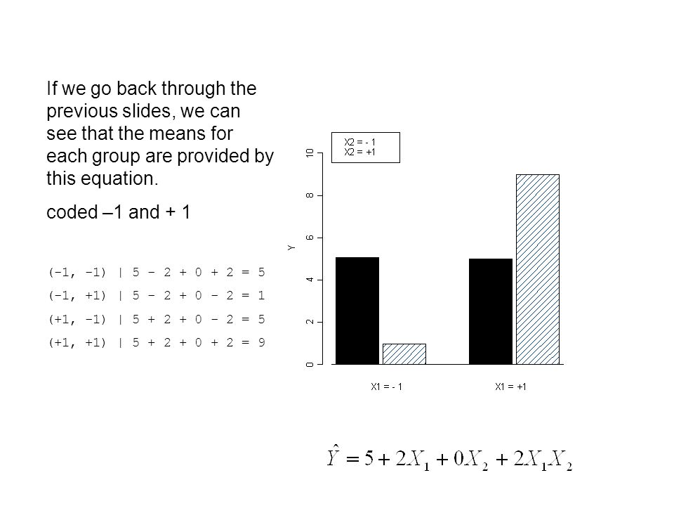 If we go back through the previous slides, we can see that the means for each group are provided by this equation. coded –1 and + 1 (-1, -1) | 5 - 2 +