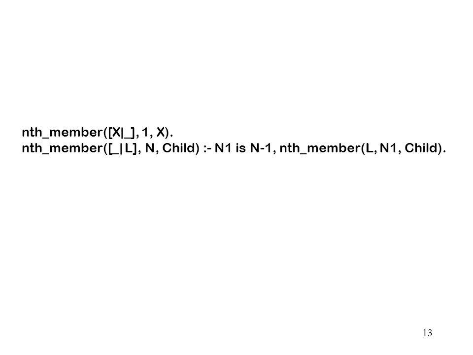 13 nth_member([X|_], 1, X). nth_member([_| L], N, Child) :- N1 is N-1, nth_member(L, N1, Child).