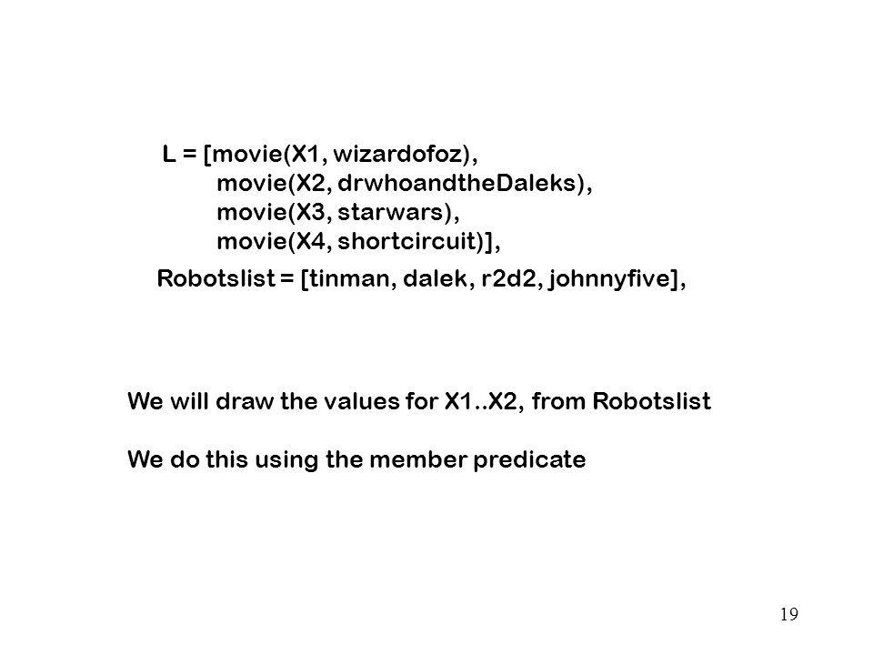 19 L = [movie(X1, wizardofoz), movie(X2, drwhoandtheDaleks), movie(X3, starwars), movie(X4, shortcircuit)], Robotslist = [tinman, dalek, r2d2, johnnyfive], We will draw the values for X1..X2, from Robotslist We do this using the member predicate