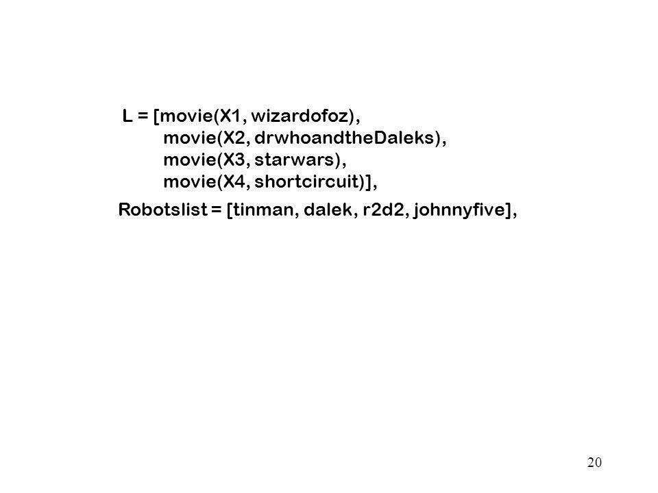 20 L = [movie(X1, wizardofoz), movie(X2, drwhoandtheDaleks), movie(X3, starwars), movie(X4, shortcircuit)], Robotslist = [tinman, dalek, r2d2, johnnyfive],