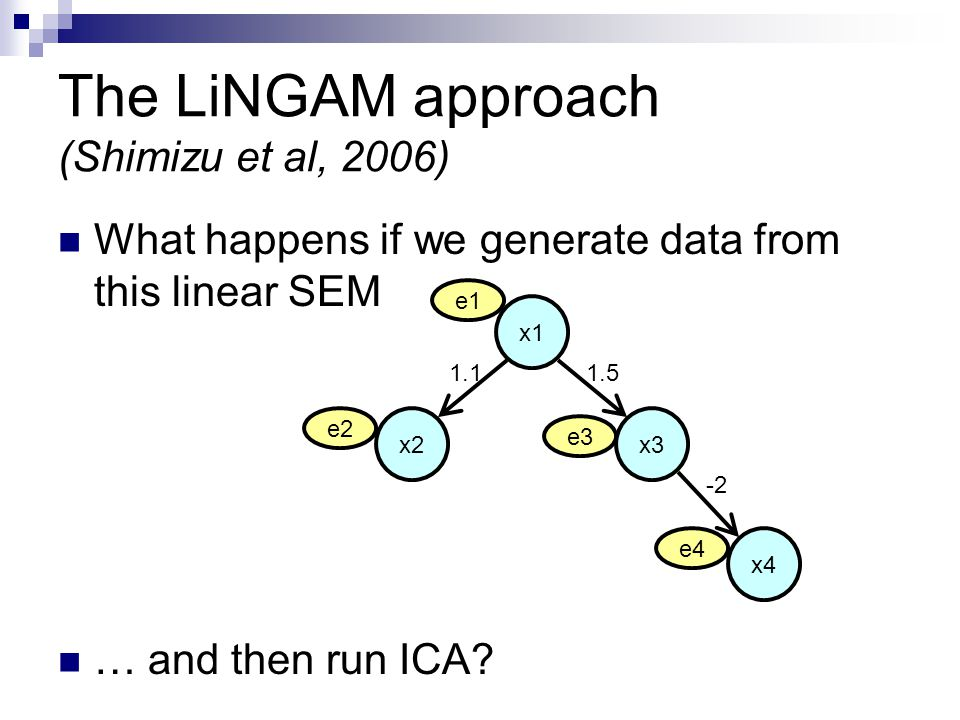 The LiNGAM approach (Shimizu et al, 2006) What happens if we generate data from this linear SEM … and then run ICA.
