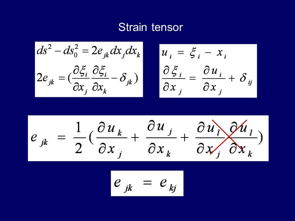 Strain and strain rate tensors