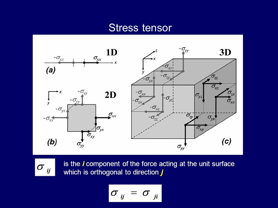 Tensor invariants, deviators Stress deviator P is pressure Stress norm