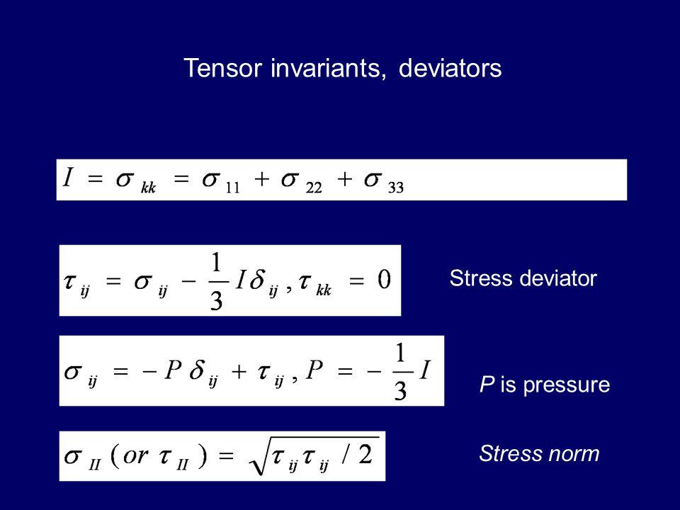 Principal stress axes