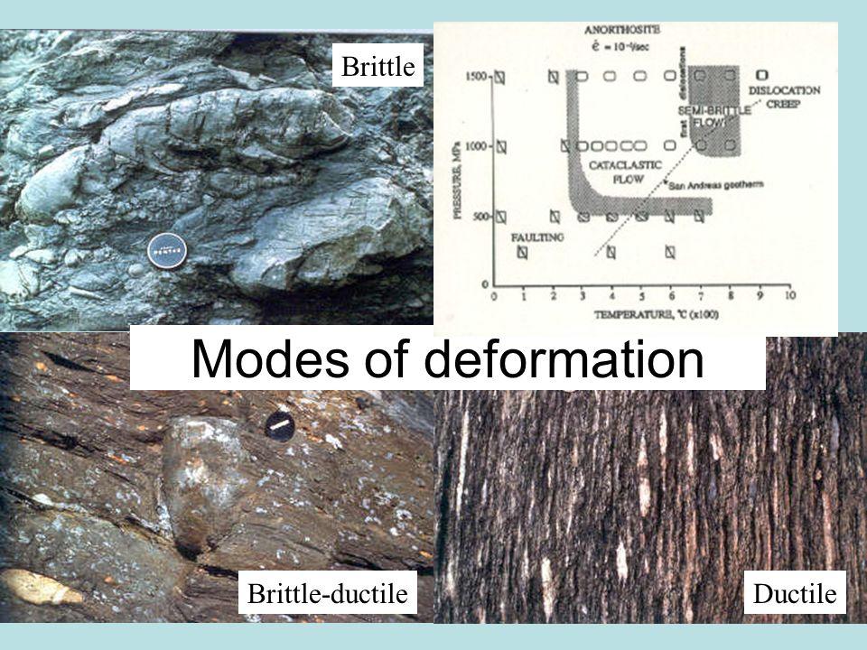 Brittle Brittle-ductileDuctile Modes of deformation