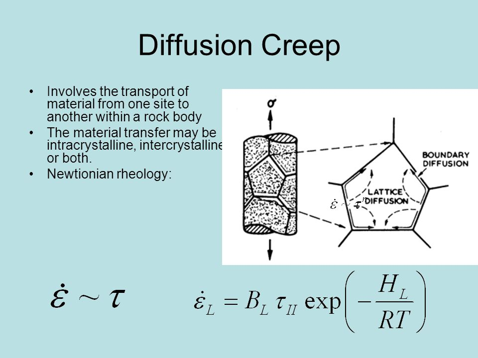 Diffusion Creep Involves the transport of material from one site to another within a rock body The material transfer may be intracrystalline, intercry