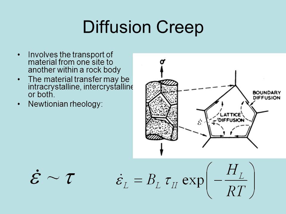 Dislocation Creep Involves processes internal to grains and crystals of rocks.