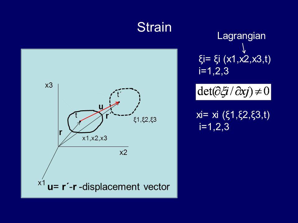 Strain x1 x2 x3 t t´ x1,x2,x3 ξ1,ξ2,ξ3 ξi= ξi (x1,x2,x3,t) i=1,2,3 xi= xi (ξ1,ξ2,ξ3,t) i=1,2,3 Lagrangian r r´ u ui= ξi -xi= ui (x1,x2,x3,t) i=1,2,3 u= r´-r -displacement vector
