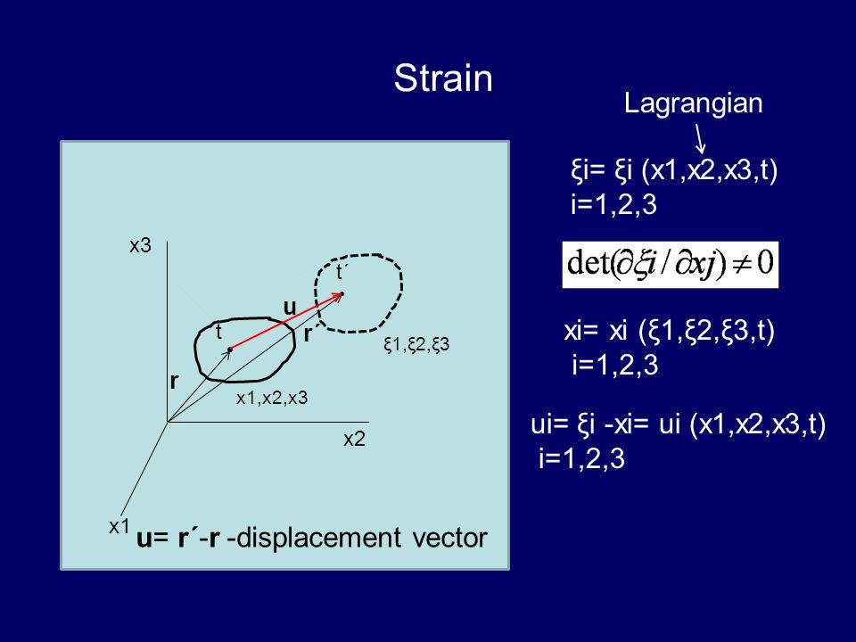 Strain x1 x2 x3 t t´ x1,x2,x3 ξ1,ξ2,ξ3 ξi= ξi (x1,x2,x3,t) i=1,2,3 xi= xi (ξ1,ξ2,ξ3,t) i=1,2,3 Lagrangian r r´ u ui= ξi -xi= ui (x1,x2,x3,t) i=1,2,3 ui= ξi -xi= ui (ξ1,ξ2,ξ3,t) i=1,2,3 u= r´-r -displacement vector Eulerian