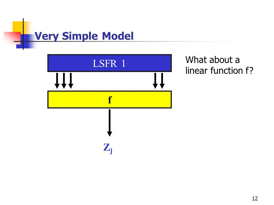 12 Very Simple Model LSFR 1 ZjZj f What about a linear function f?