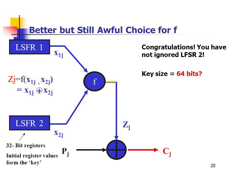 20 Better but Still Awful Choice for f LSFR 1 LSFR 2 ZjZj x 1j x 2j 32- Bit registers Initial register values form the 'key' f PjPj CjCj Congratulatio