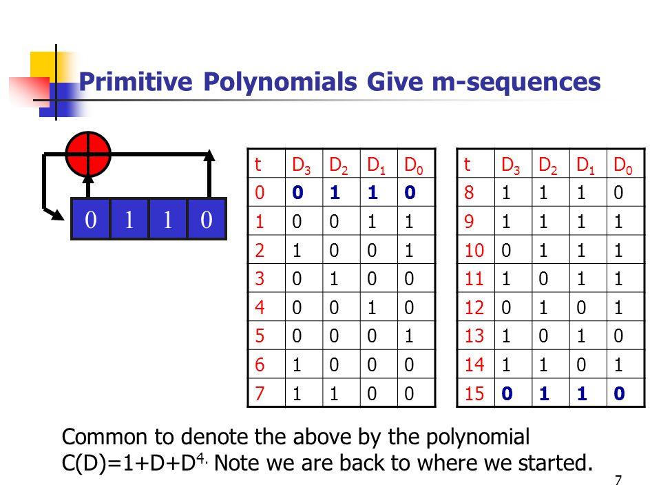 7 Primitive Polynomials Give m-sequences 0011 tD3D3 D2D2 D1D1 D0D0 00110 10011 21001 30100 40010 50001 61000 71100 tD3D3 D2D2 D1D1 D0D0 81110 91111 10
