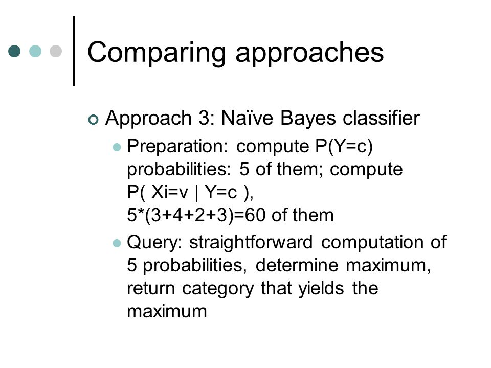 Comparing approaches Approach 3: Naïve Bayes classifier Preparation: compute P(Y=c) probabilities: 5 of them; compute P( Xi=v | Y=c ), 5*(3+4+2+3)=60 of them Query: straightforward computation of 5 probabilities, determine maximum, return category that yields the maximum