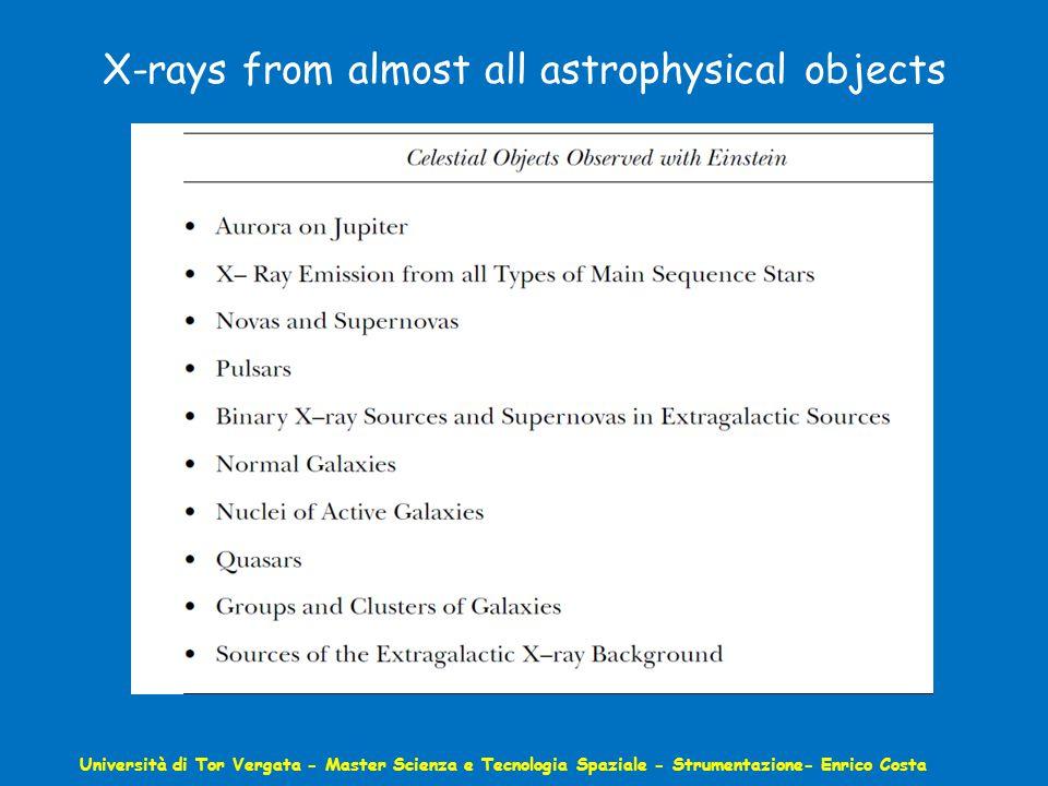 X-rays from almost all astrophysical objects Università di Tor Vergata - Master Scienza e Tecnologia Spaziale - Strumentazione- Enrico Costa