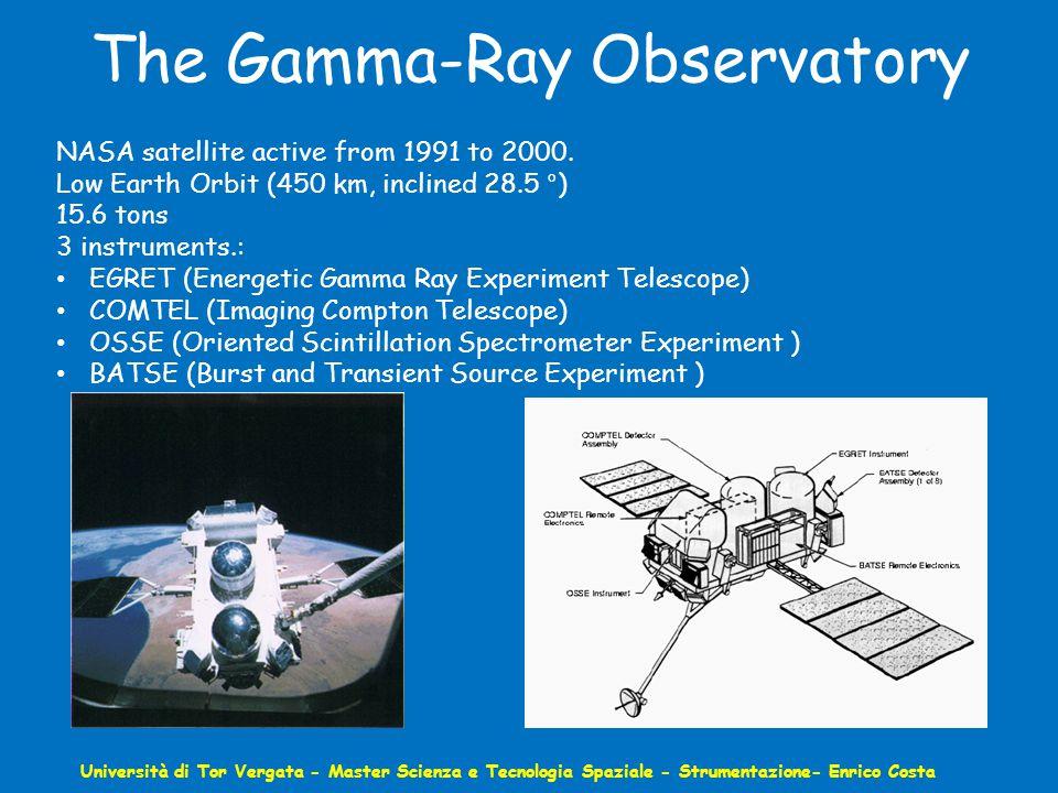 The Gamma-Ray Observatory Università di Tor Vergata - Master Scienza e Tecnologia Spaziale - Strumentazione- Enrico Costa NASA satellite active from 1991 to 2000.
