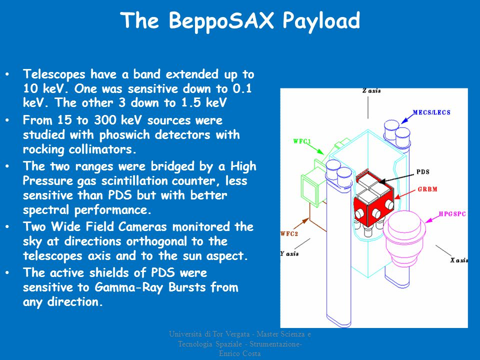 The BeppoSAX Payload Telescopes have a band extended up to 10 keV.