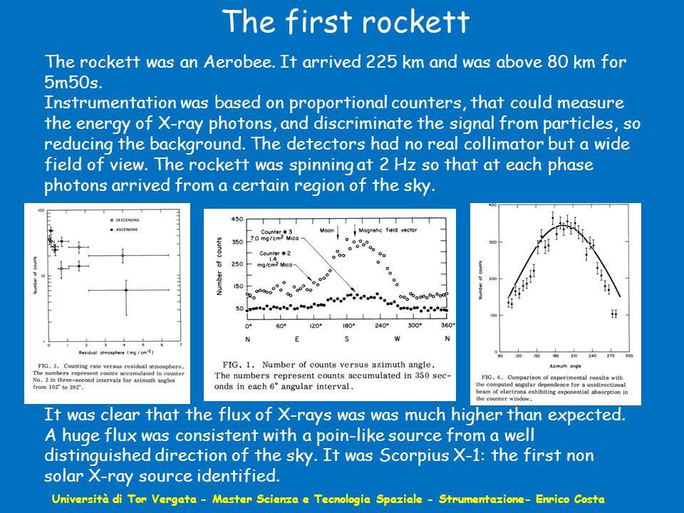 The first rockett Università di Tor Vergata - Master Scienza e Tecnologia Spaziale - Strumentazione- Enrico Costa The rockett was an Aerobee.