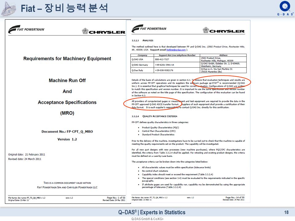 Q–DAS ® | Experts in Statistics Fiat – 장비 능력 분석 18 Q-DAS GmbH & Co.KG>