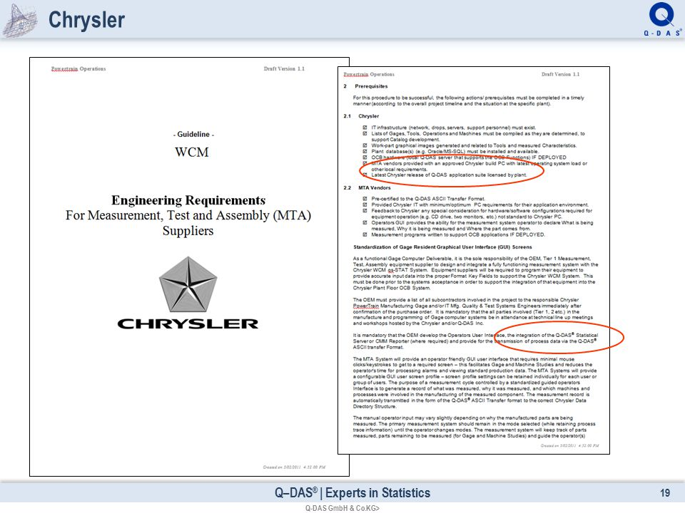Q–DAS ® | Experts in Statistics Chrysler 19 Q-DAS GmbH & Co.KG>