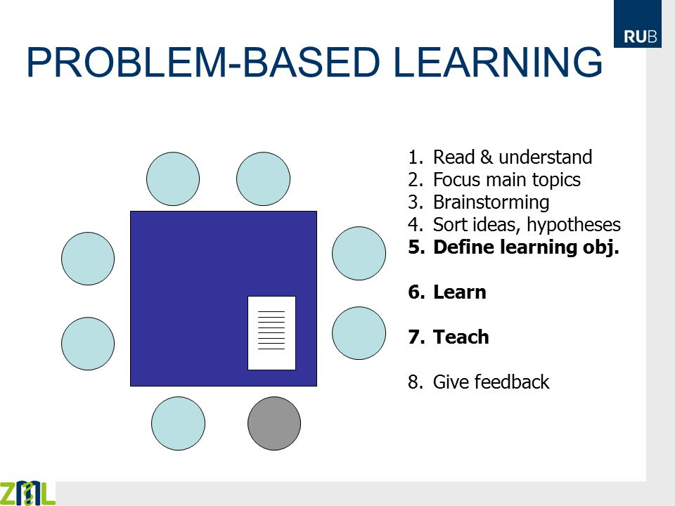 PROBLEM-BASED LEARNING 1.Read & understand 2.Focus main topics 3.Brainstorming 4.Sort ideas, hypotheses 5.Define learning obj.