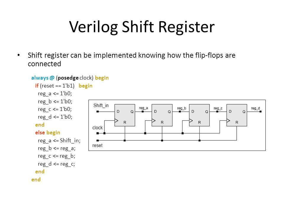Verilog Shift Register Shift register can be implemented knowing how the flip-flops are connected always @ (posedge clock) begin if (reset == 1'b1) be