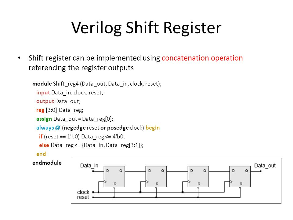 Verilog Shift Register Shift register can be implemented using concatenation operation referencing the register outputs module Shift_reg4 (Data_out, D
