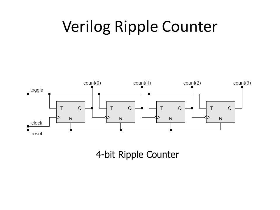 Verilog Ripple Counter 4-bit Ripple Counter