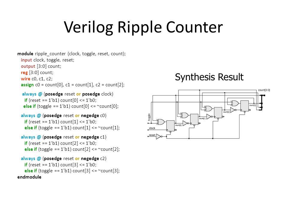 Verilog Ripple Counter module ripple_counter (clock, toggle, reset, count); input clock, toggle, reset; output [3:0] count; reg [3:0] count; wire c0,
