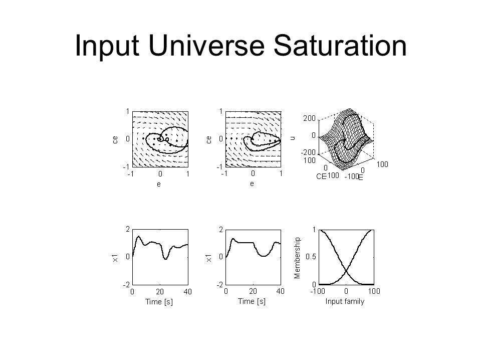 Input Universe Saturation