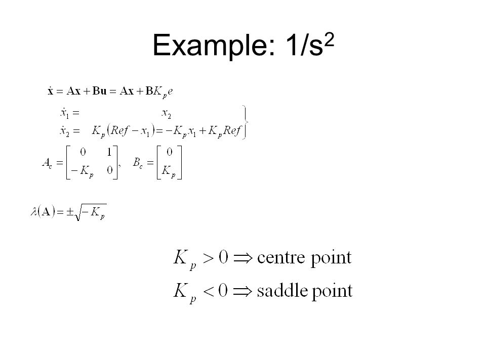 Example: 1/s 2