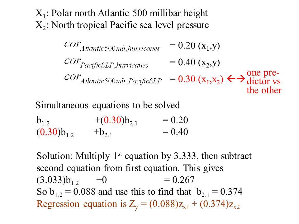 X 1 : Polar north Atlantic 500 millibar height X 2 : North tropical Pacific sea level pressure = 0.20 (x 1,y) = 0.40 (x 2,y) = 0.30 (x 1,x 2 )  Simu