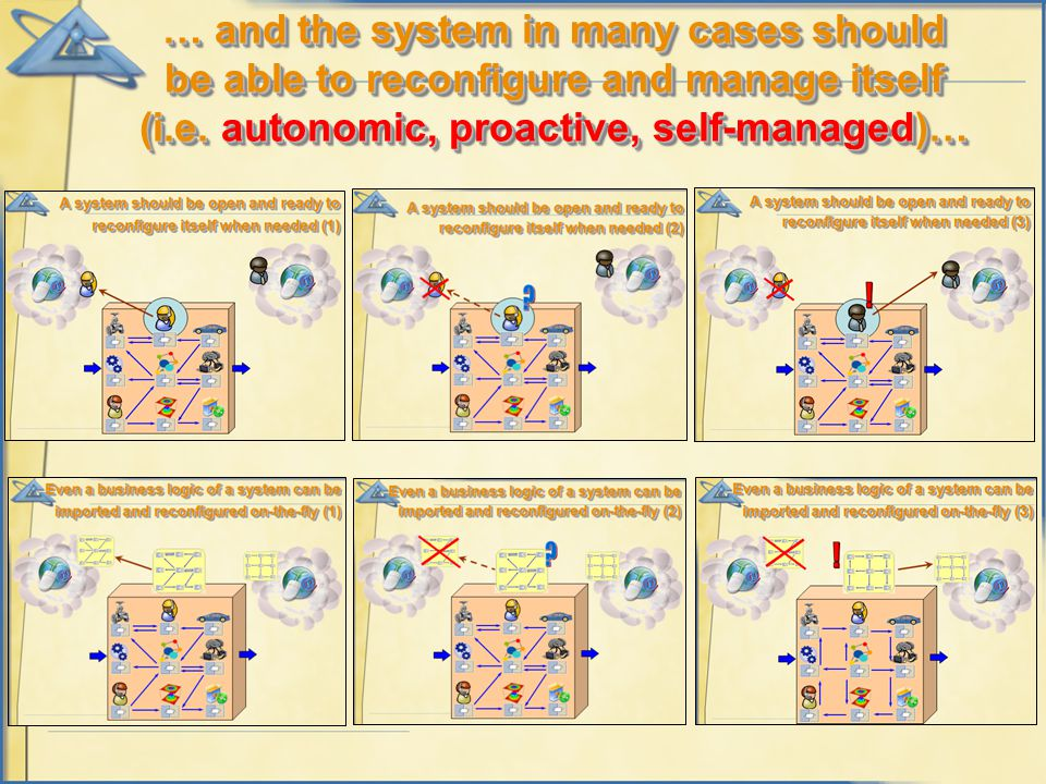 … and the system in many cases should be able to reconfigure and manage itself (i.e.