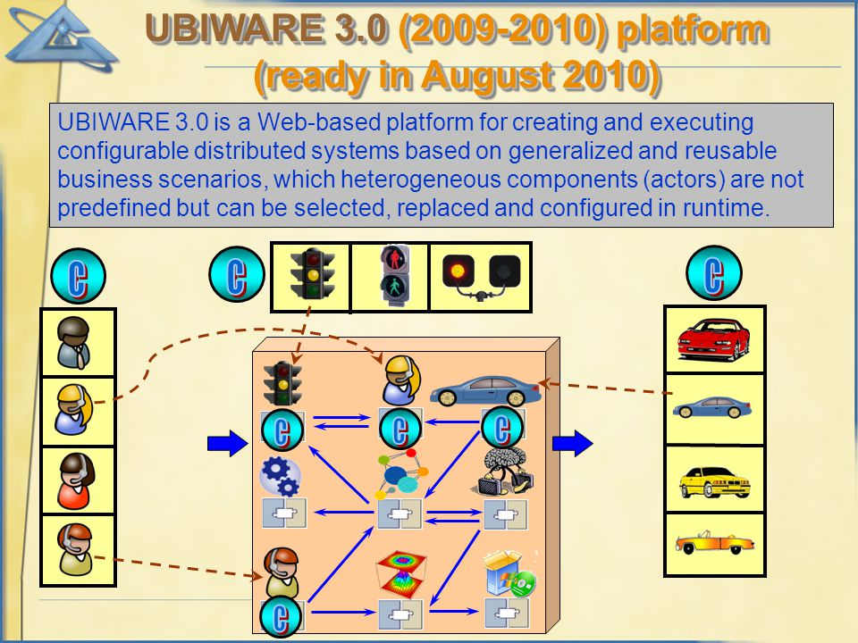 UBIWARE 3.0 (2009-2010) platform (ready in August 2010) UBIWARE 3.0 is a Web-based platform for creating and executing configurable distributed systems based on generalized and reusable business scenarios, which heterogeneous components (actors) are not predefined but can be selected, replaced and configured in runtime.
